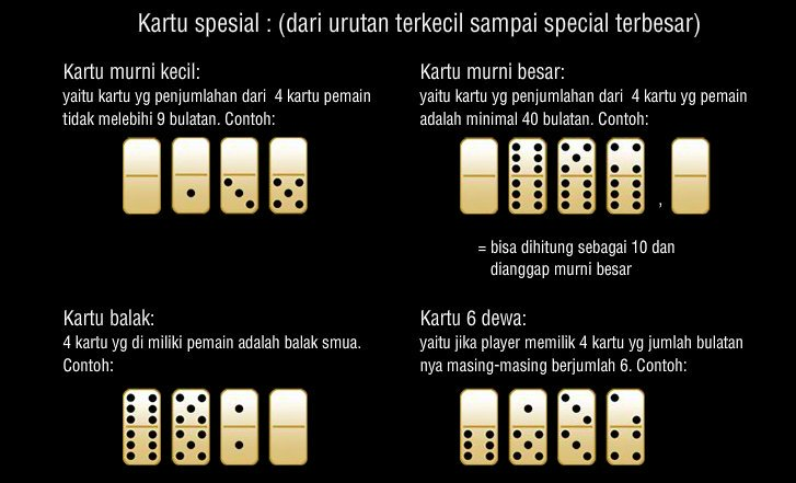 Panduan Menghitung Jackpot Dalam Permainan Domino Qq Online Bonus Poker