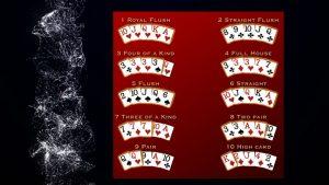 Susunan Poker