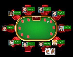 Meja poker online
